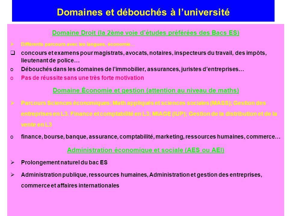 Domaines et débouchés à l'université