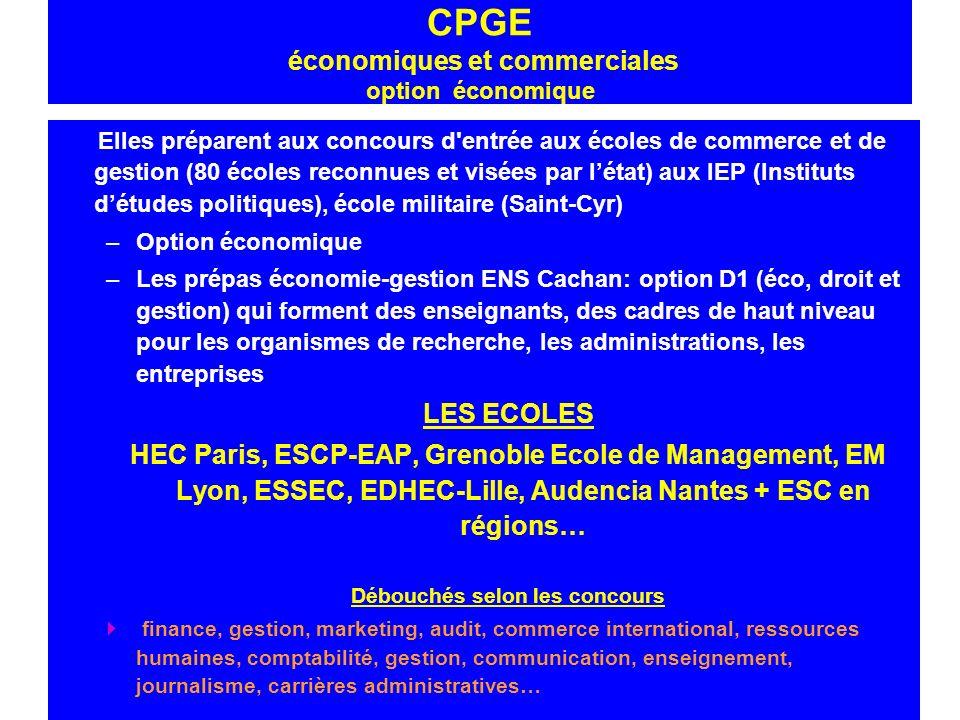 CPGE économiques et commerciales option économique