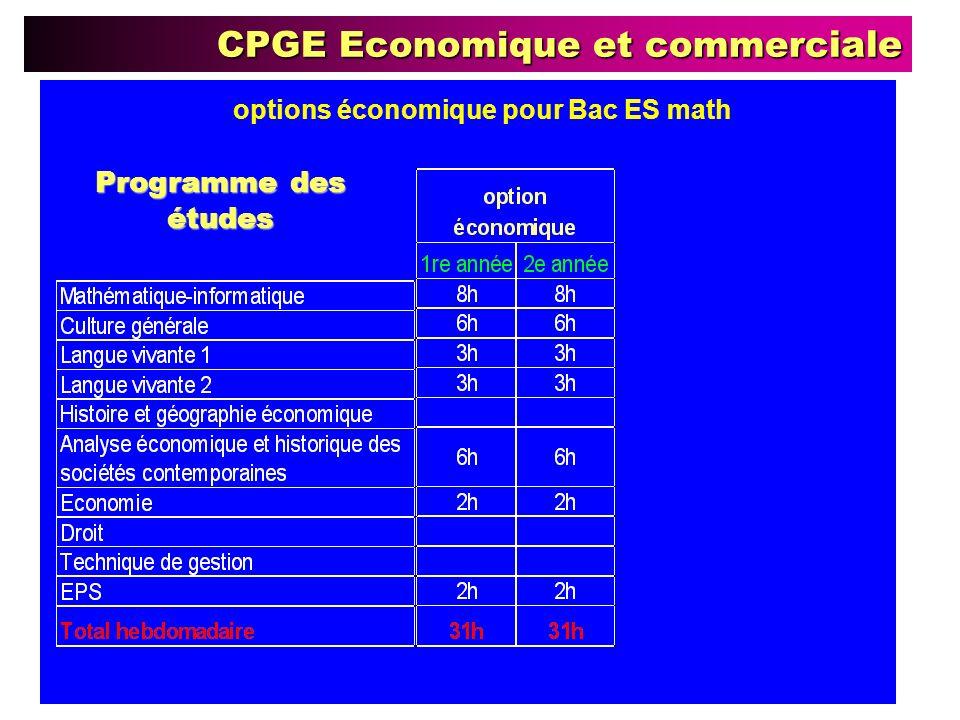 CPGE Economique et commerciale
