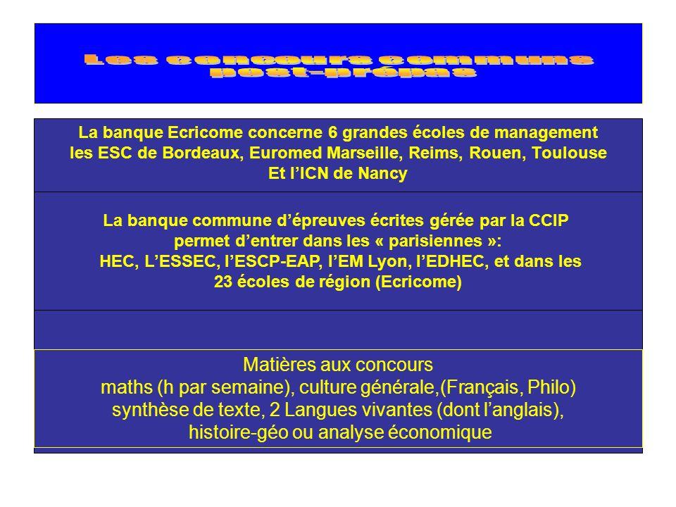 maths (h par semaine), culture générale,(Français, Philo)