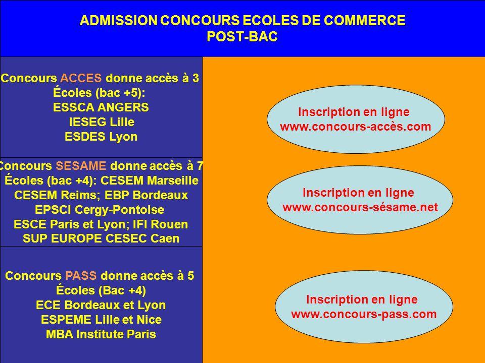 ADMISSION CONCOURS ECOLES DE COMMERCE POST-BAC
