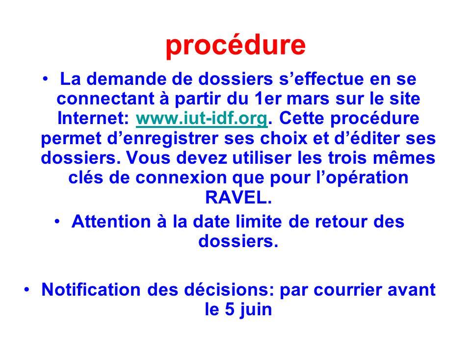 procédure