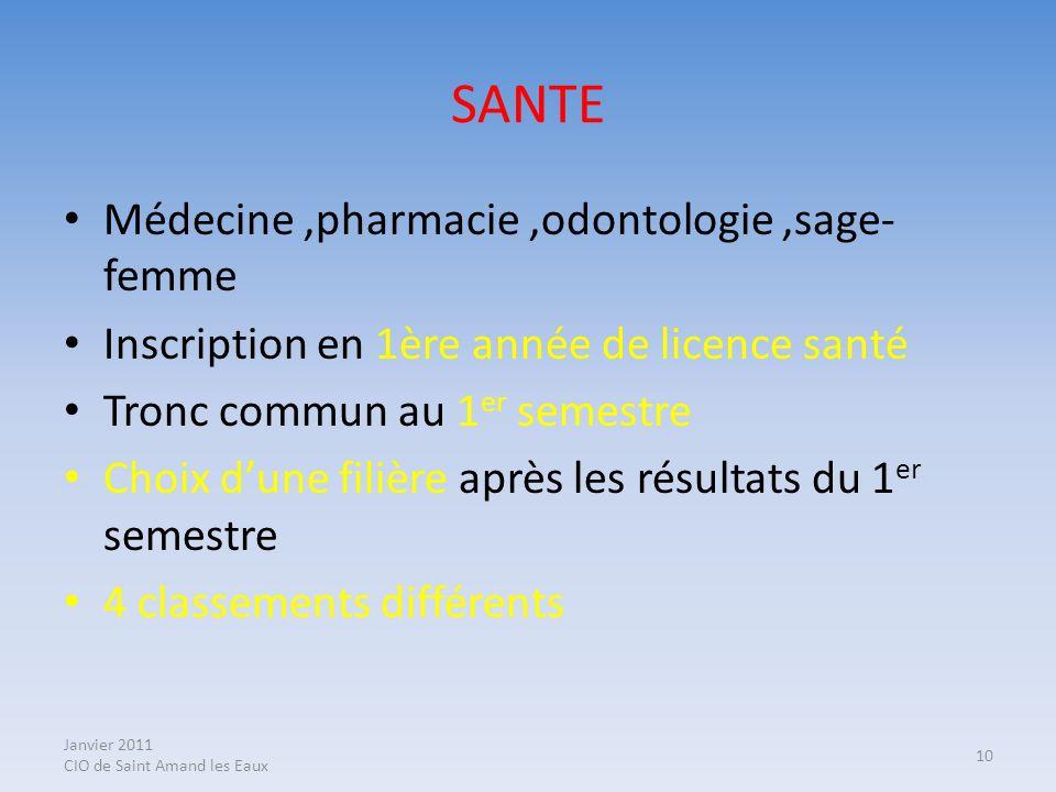 SANTE Médecine ,pharmacie ,odontologie ,sage-femme