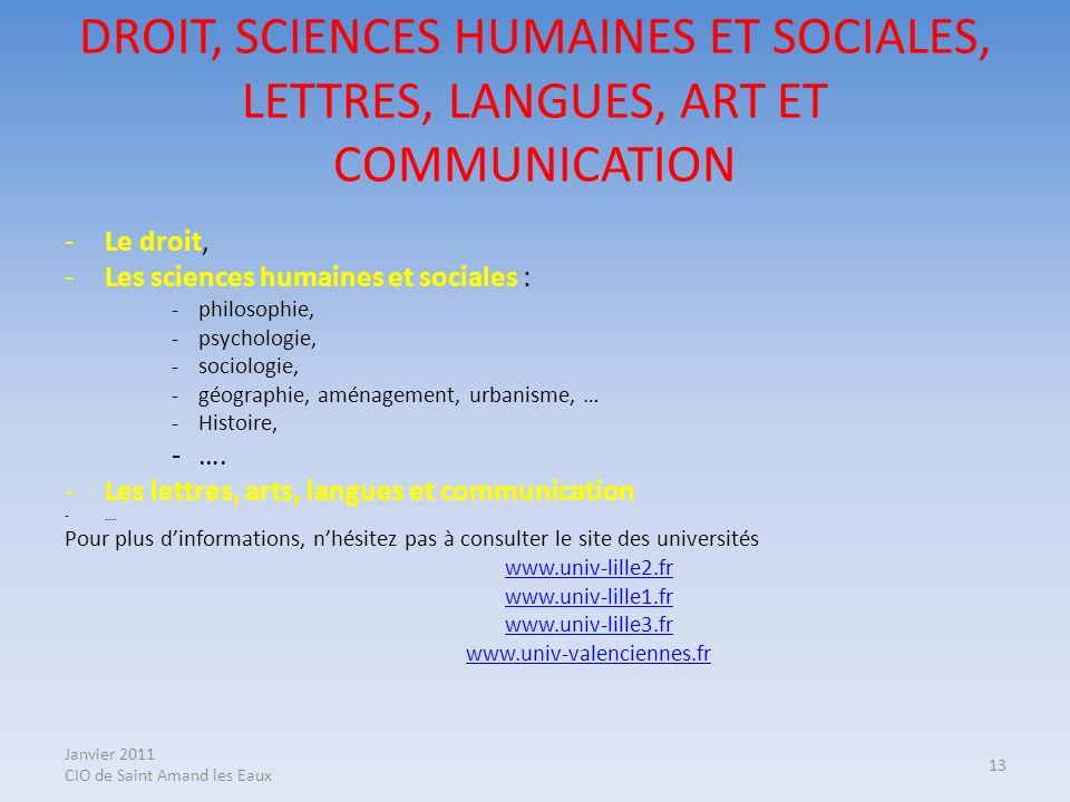 DROIT, SCIENCES HUMAINES ET SOCIALES, LETTRES, LANGUES, ART ET COMMUNICATION