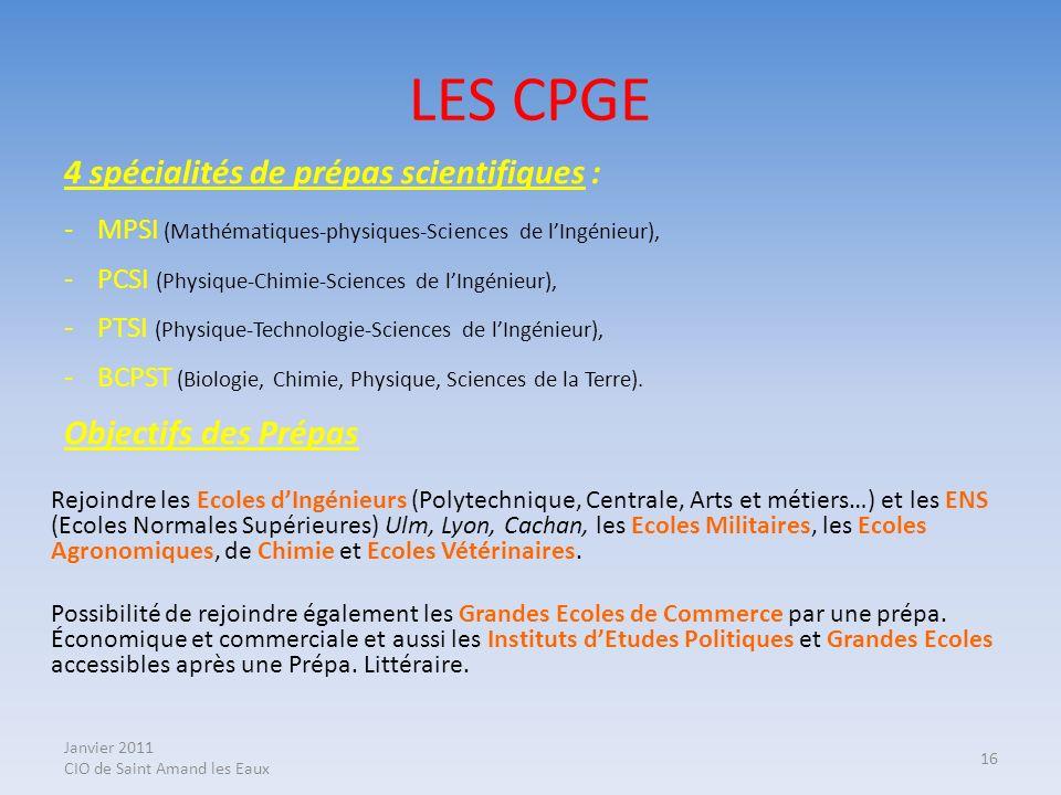 LES CPGE 4 spécialités de prépas scientifiques : Objectifs des Prépas