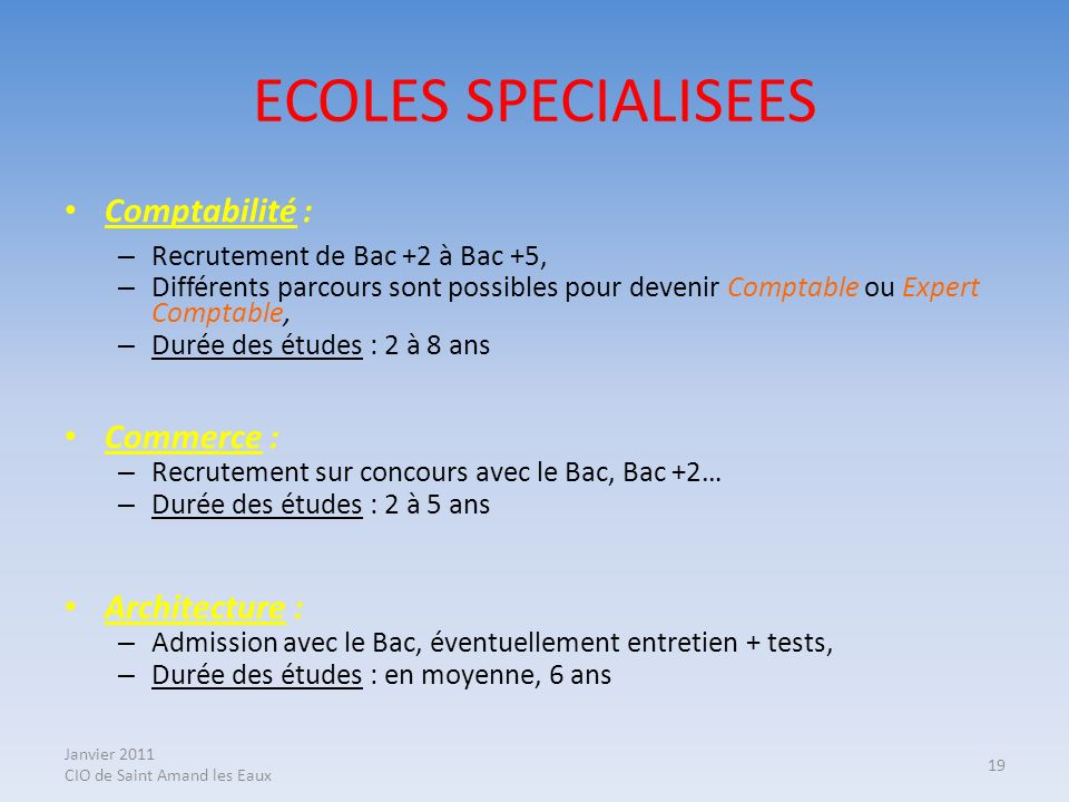 ECOLES SPECIALISEES Comptabilité : Commerce : Architecture :