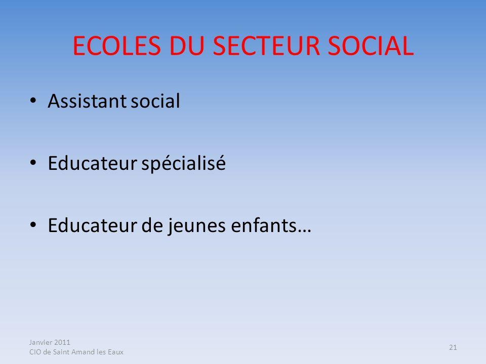 ECOLES DU SECTEUR SOCIAL
