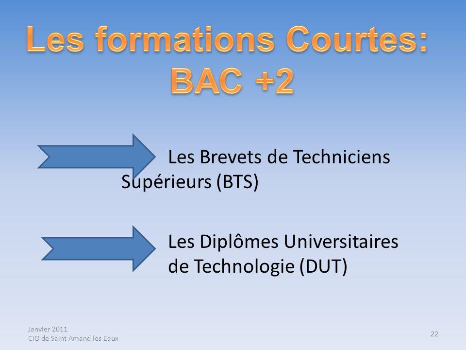 Les formations Courtes: