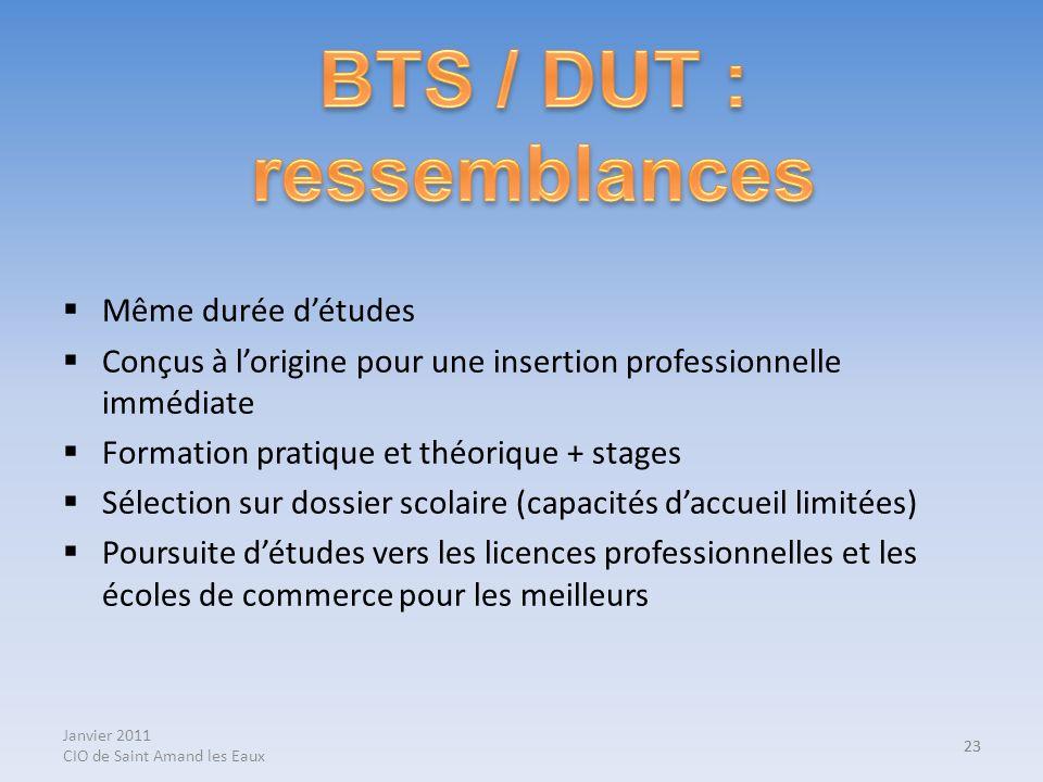 BTS / DUT : ressemblances