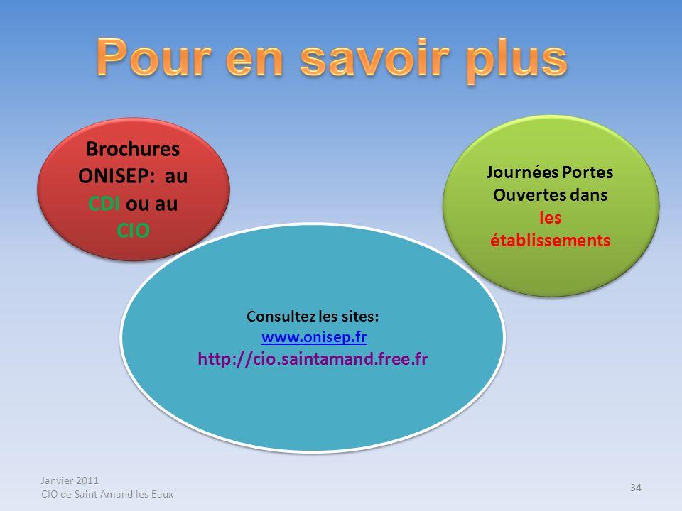 Pour en savoir plus Brochures ONISEP: au CDI ou au CIO