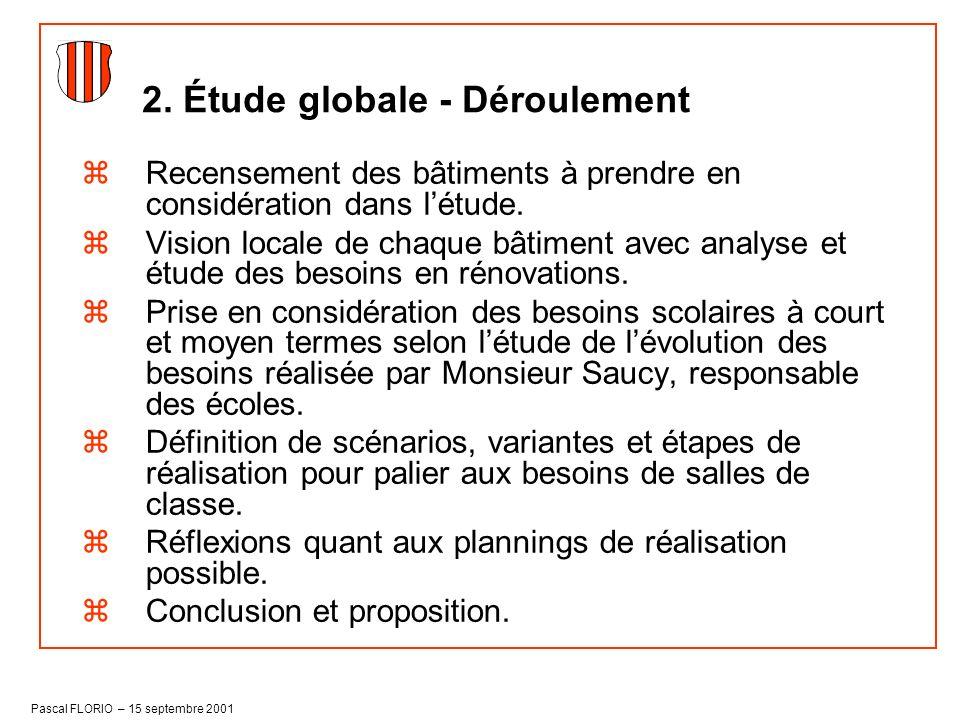 2. Étude globale - Déroulement