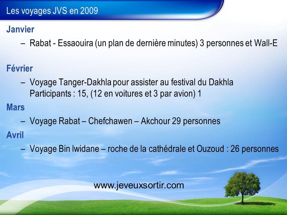 Les voyages JVS en 2009 Janvier. Rabat - Essaouira (un plan de dernière minutes) 3 personnes et Wall-E.