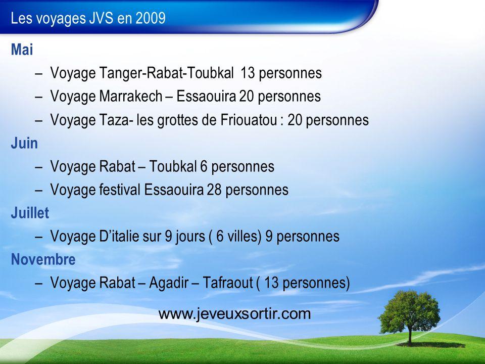 Les voyages JVS en 2009 Mai. Voyage Tanger-Rabat-Toubkal 13 personnes. Voyage Marrakech – Essaouira 20 personnes.