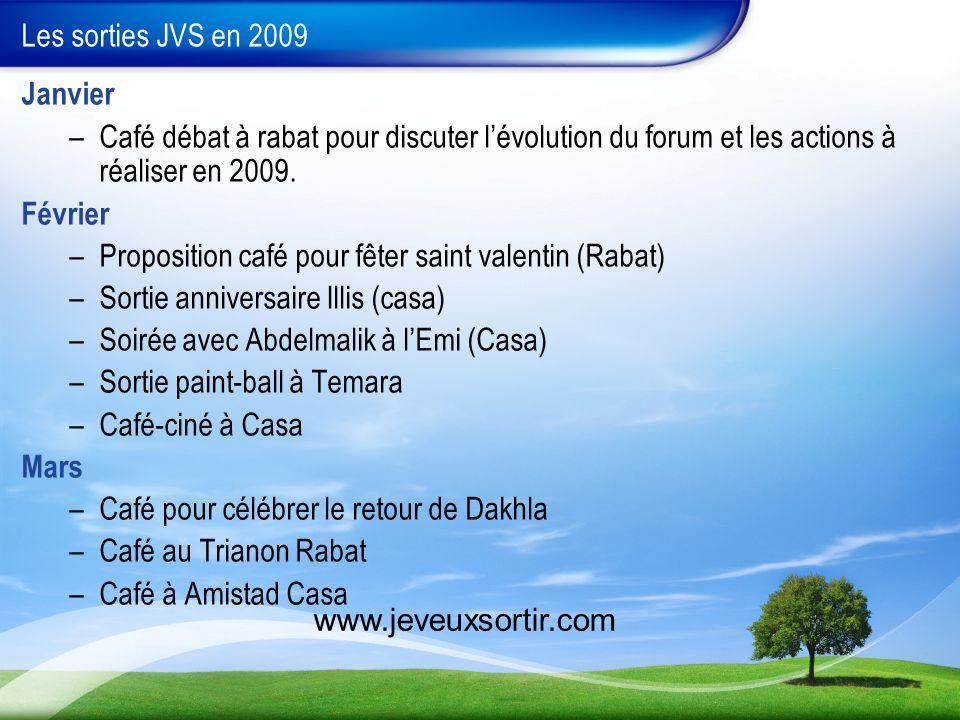 Les sorties JVS en 2009 Janvier. Café débat à rabat pour discuter l'évolution du forum et les actions à réaliser en 2009.