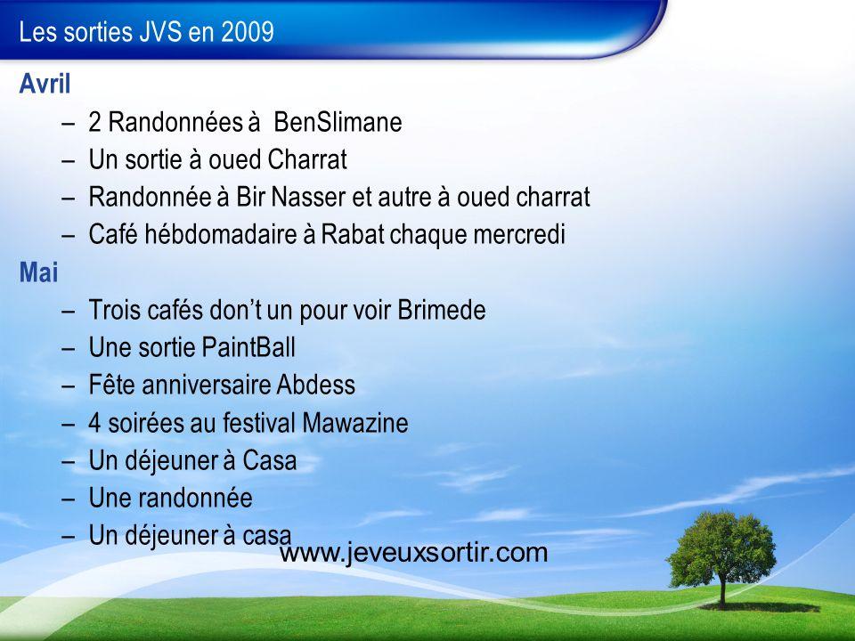 Les sorties JVS en 2009 Avril. 2 Randonnées à BenSlimane. Un sortie à oued Charrat. Randonnée à Bir Nasser et autre à oued charrat.