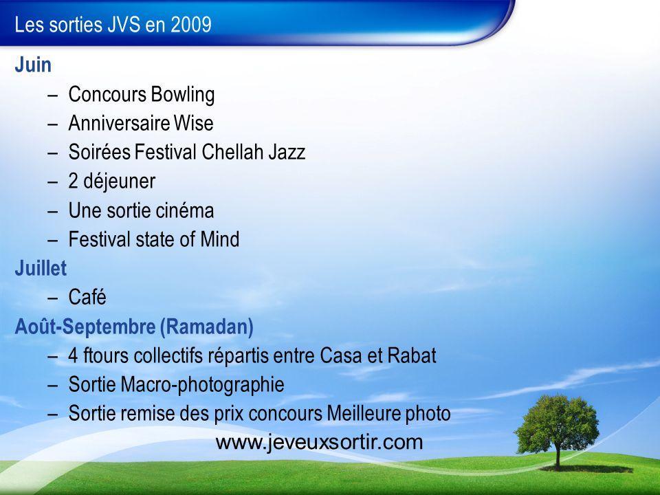 Les sorties JVS en 2009 Juin. Concours Bowling. Anniversaire Wise. Soirées Festival Chellah Jazz.