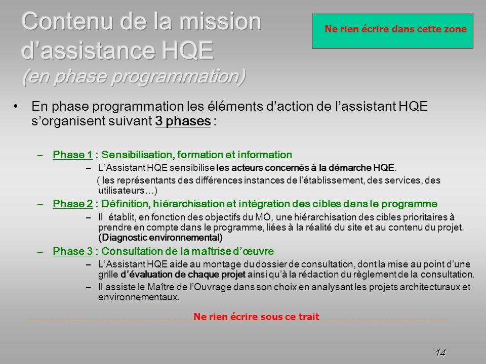 Contenu de la mission d'assistance HQE (en phase programmation)