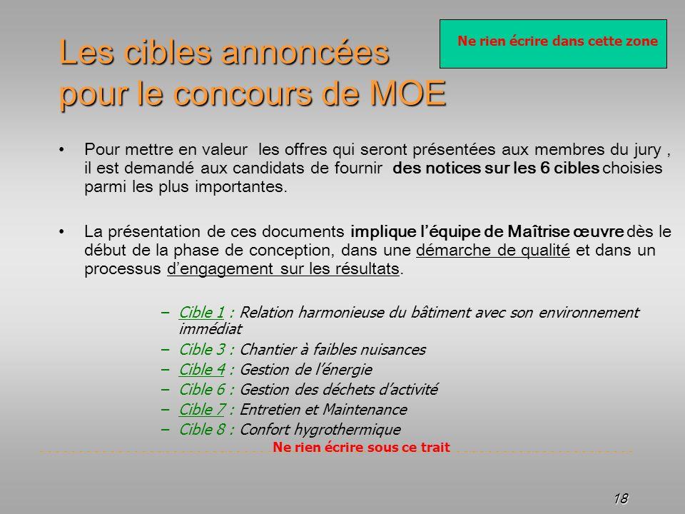 Les cibles annoncées pour le concours de MOE