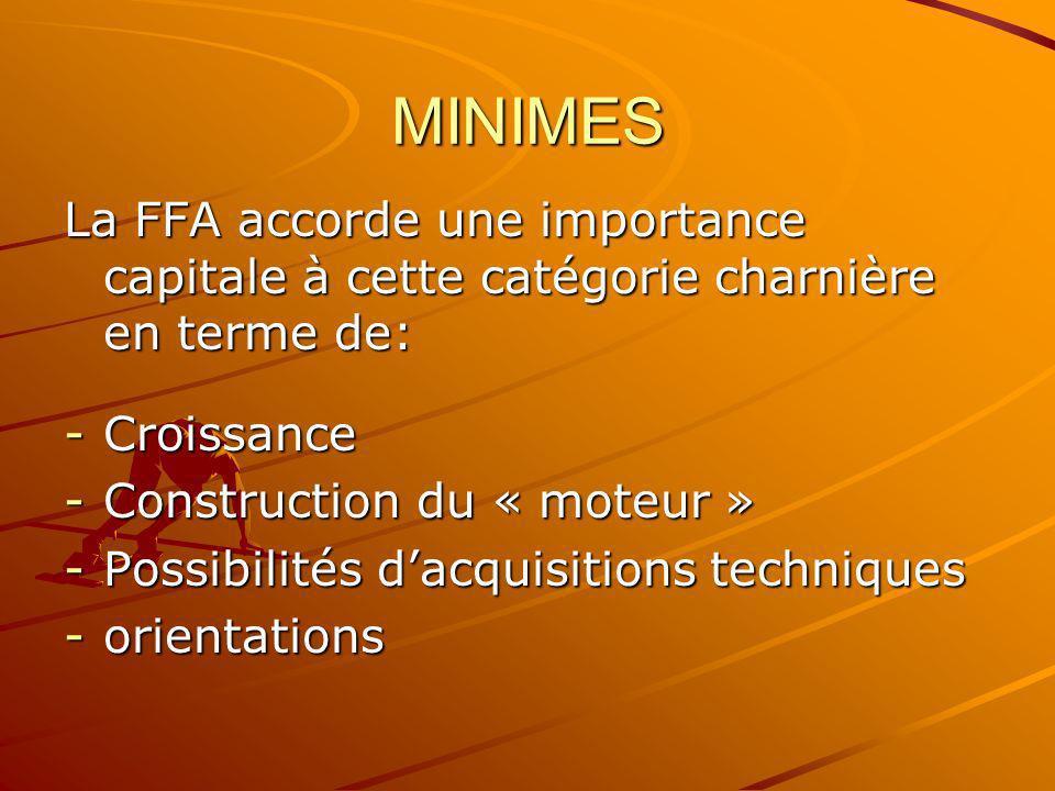MINIMES La FFA accorde une importance capitale à cette catégorie charnière en terme de: Croissance.