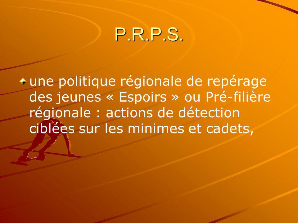 P.R.P.S.