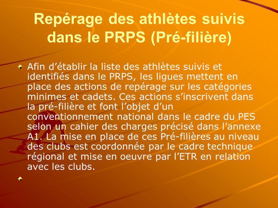 Repérage des athlètes suivis dans le PRPS (Pré-filière)