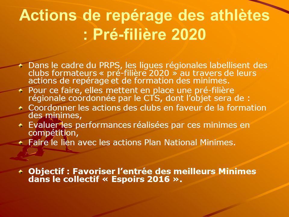 Actions de repérage des athlètes : Pré-filière 2020