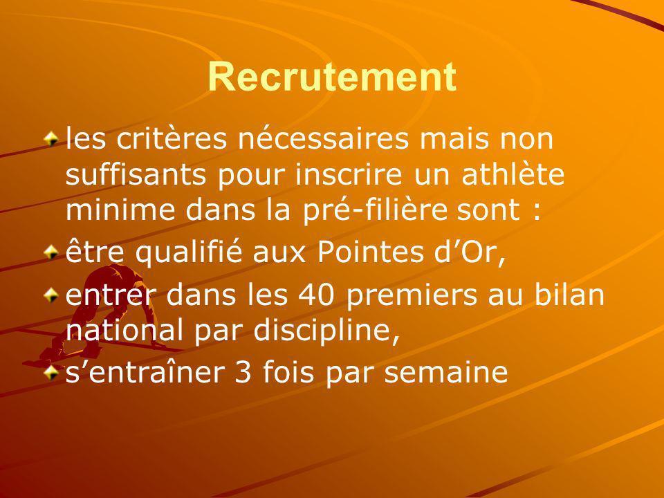 Recrutement les critères nécessaires mais non suffisants pour inscrire un athlète minime dans la pré-filière sont :