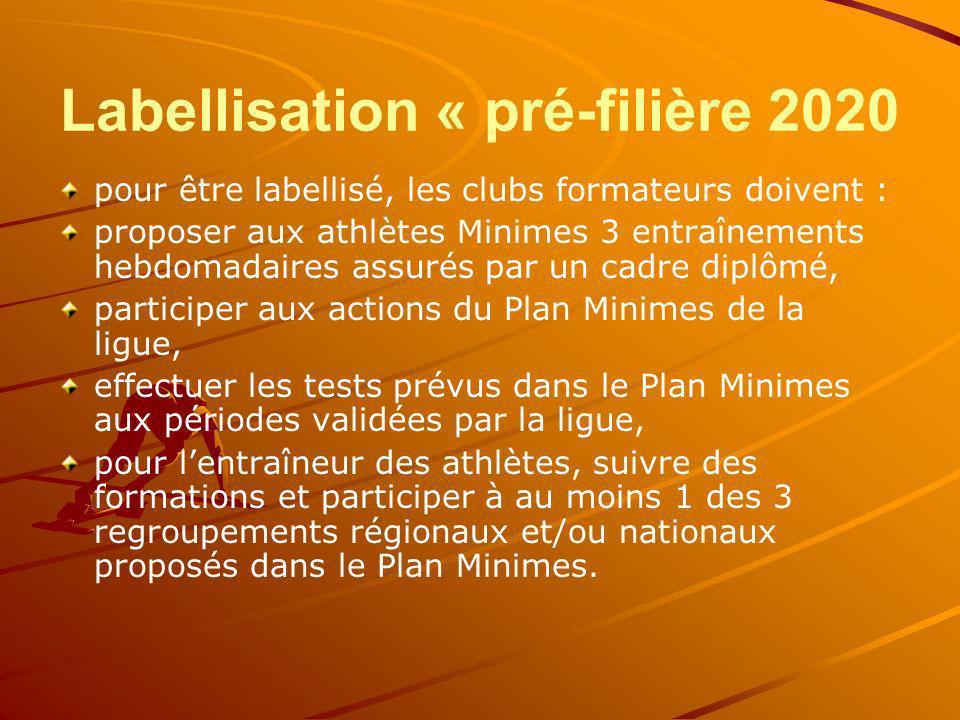 Labellisation « pré-filière 2020