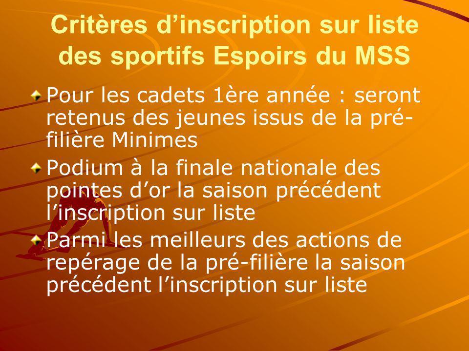 Critères d'inscription sur liste des sportifs Espoirs du MSS