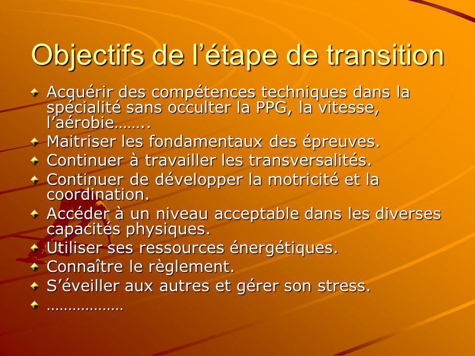 Objectifs de l'étape de transition