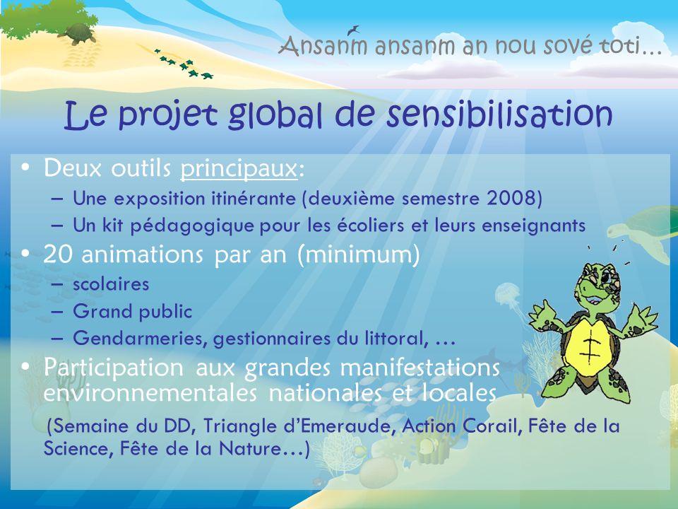 Le projet global de sensibilisation