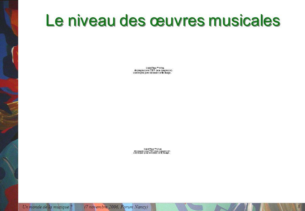 Le niveau des œuvres musicales