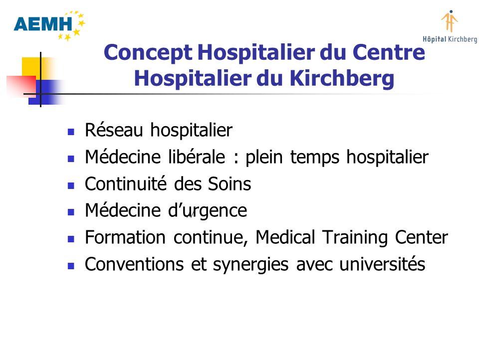 Concept Hospitalier du Centre Hospitalier du Kirchberg