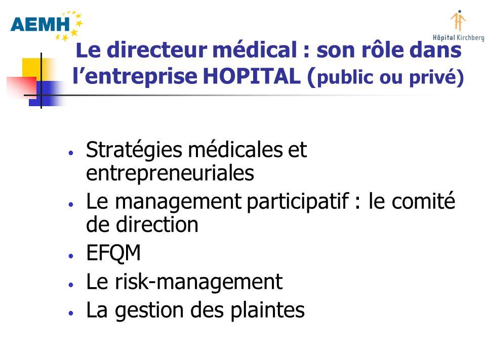 Le directeur médical : son rôle dans l'entreprise HOPITAL (public ou privé)