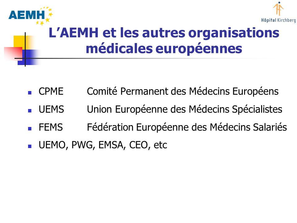 L'AEMH et les autres organisations médicales européennes