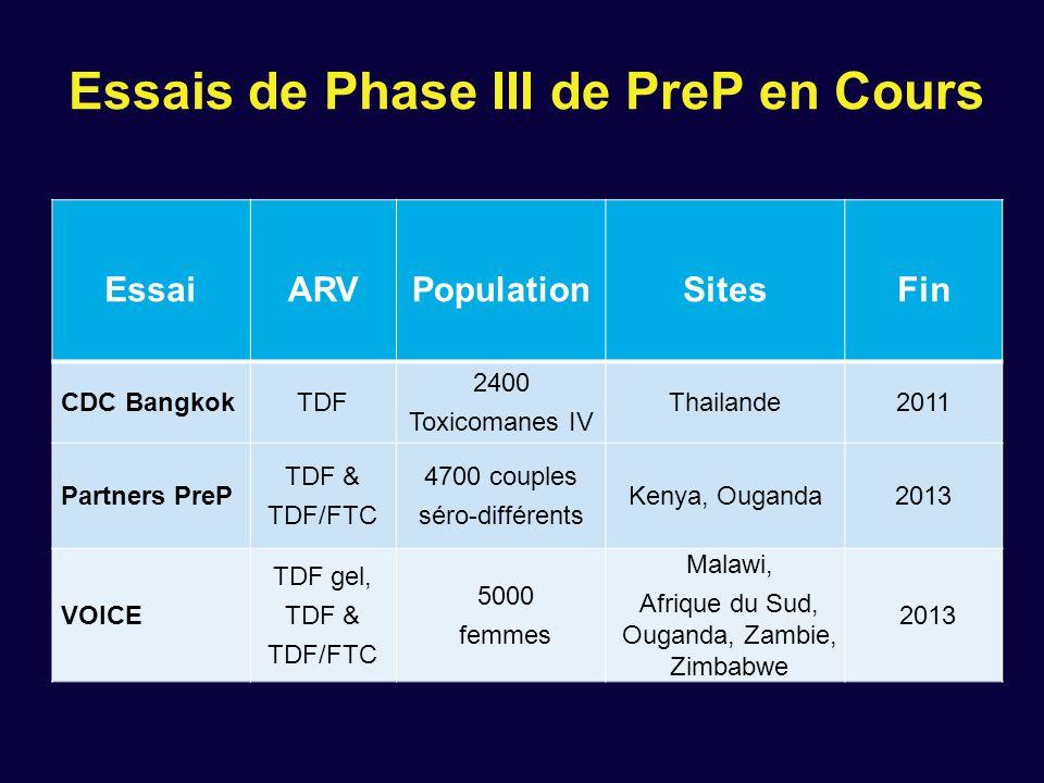 Essais de Phase III de PreP en Cours