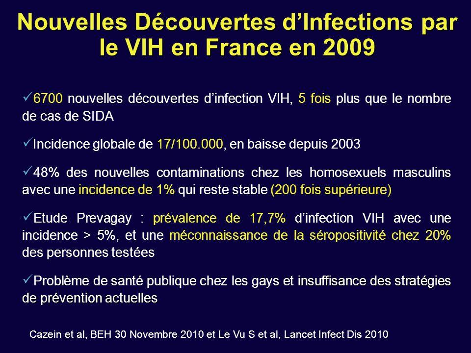 Nouvelles Découvertes d'Infections par le VIH en France en 2009