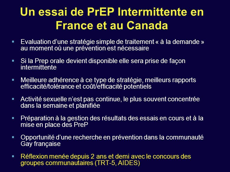 Un essai de PrEP Intermittente en France et au Canada