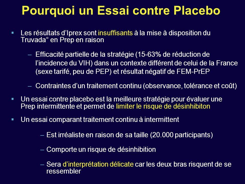 Pourquoi un Essai contre Placebo