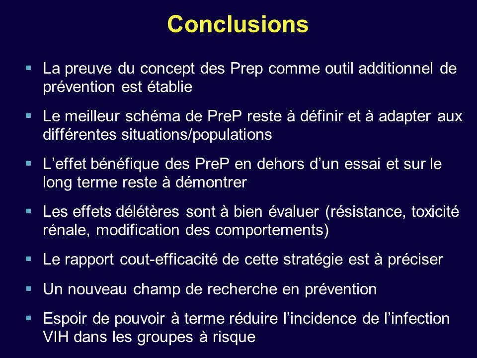Conclusions La preuve du concept des Prep comme outil additionnel de prévention est établie.