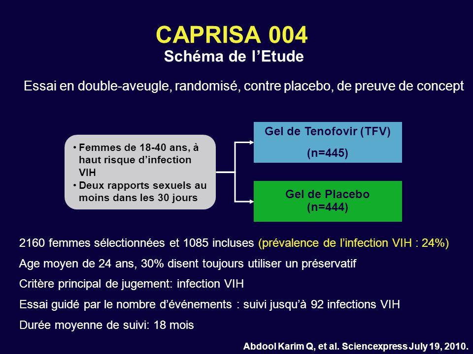 CAPRISA 004 Schéma de l'Etude