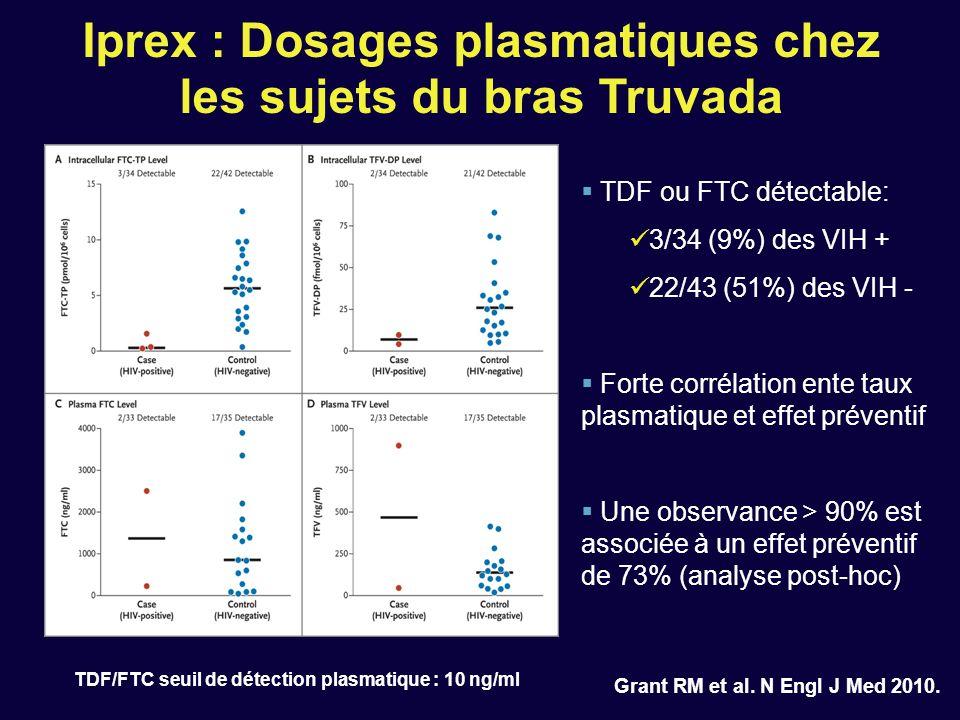 Iprex : Dosages plasmatiques chez les sujets du bras Truvada