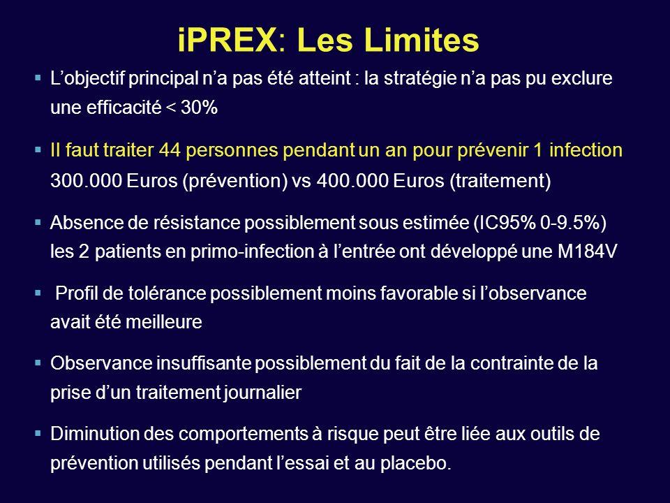 iPREX: Les Limites Main messages: