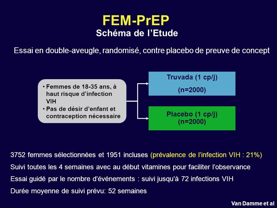 FEM-PrEP Schéma de l'Etude