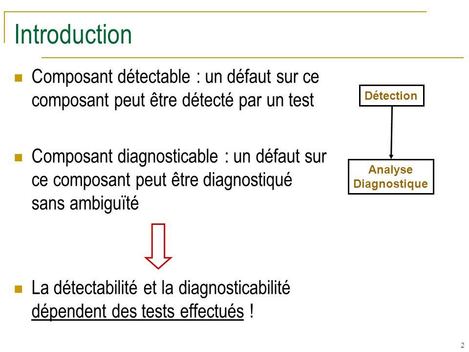 Introduction Composant détectable : un défaut sur ce composant peut être détecté par un test.