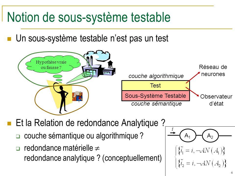 Notion de sous-système testable