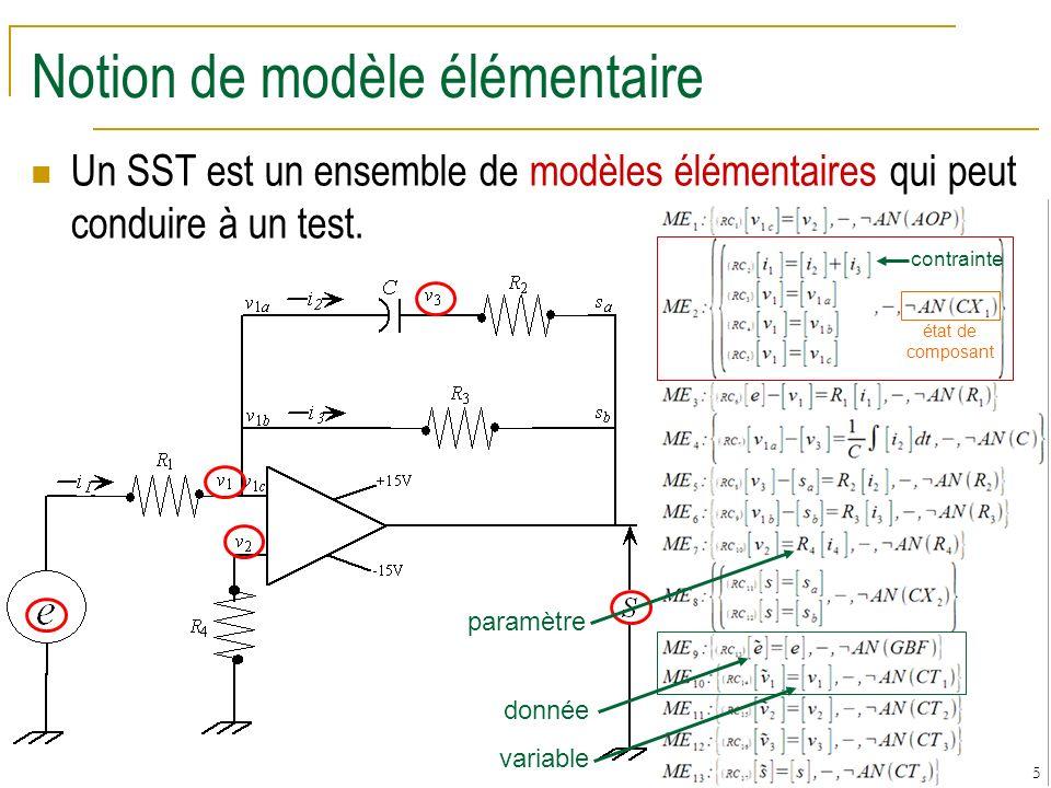 Notion de modèle élémentaire