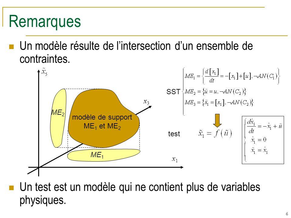 modèle de support ME1 et ME2