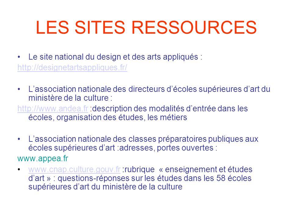 LES SITES RESSOURCES Le site national du design et des arts appliqués : http://designetartsappliques.fr/