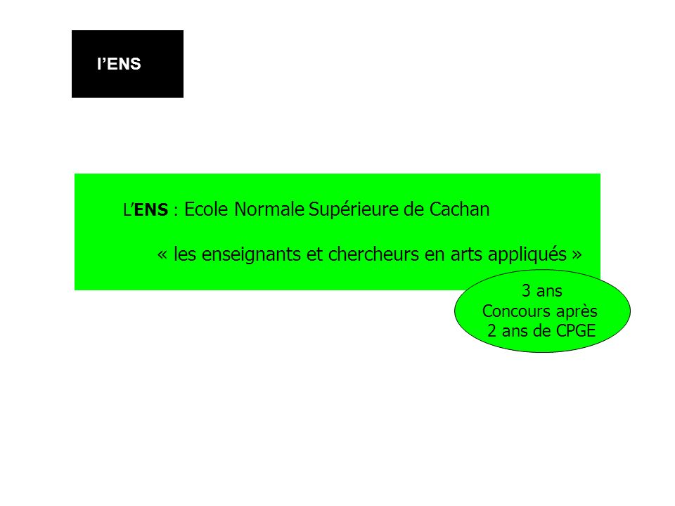 « les enseignants et chercheurs en arts appliqués »